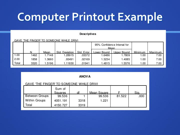Computer Printout Example