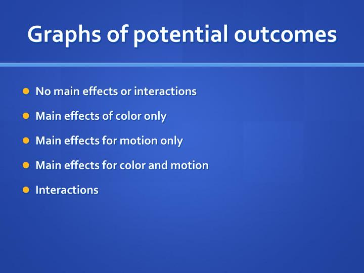 Graphs of potential outcomes