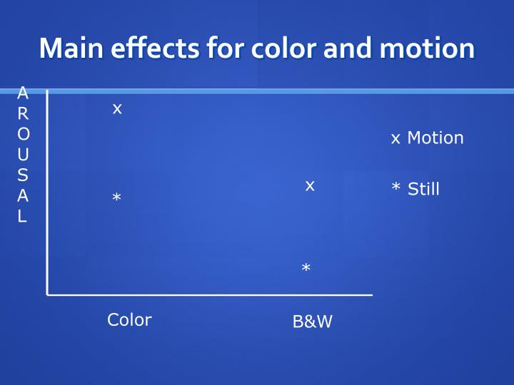 Main effects for color and motion
