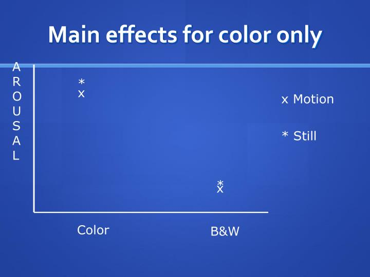 Main effects for color only