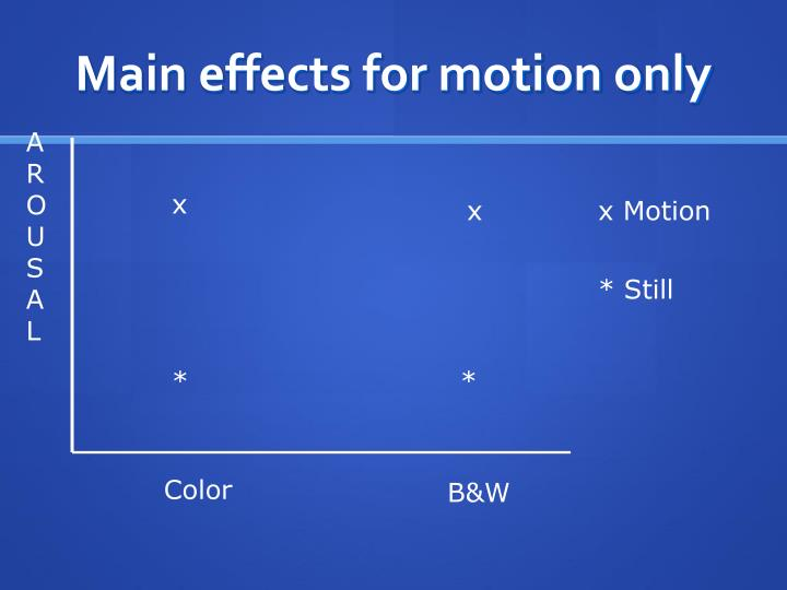 Main effects for motion only