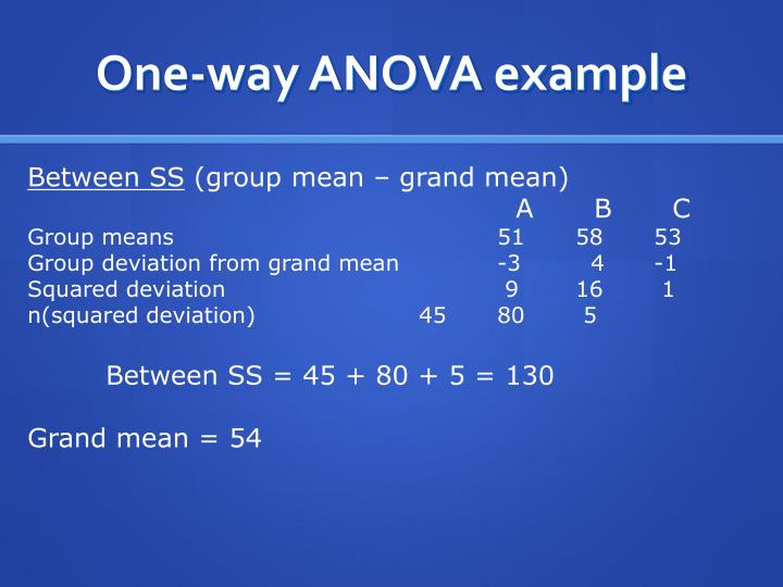 One-way ANOVA example
