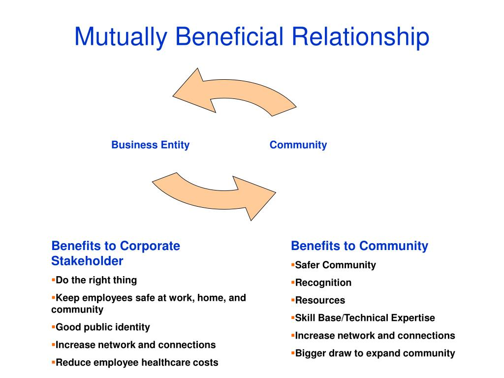 Mutually Beneficial Relationship