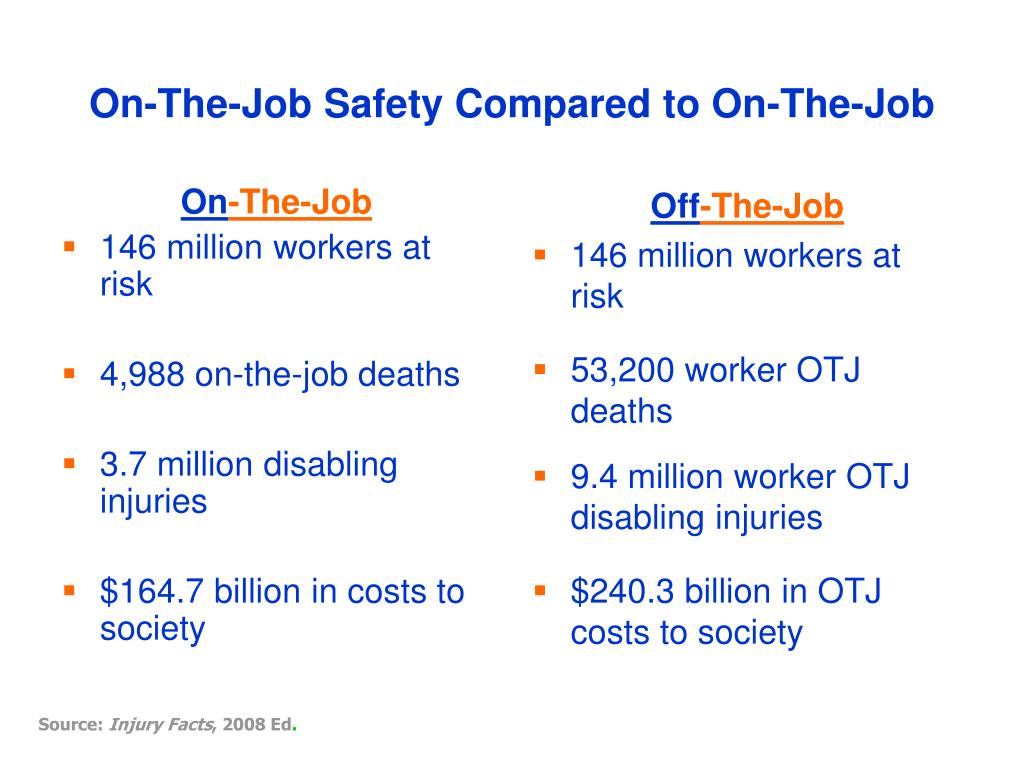 On-The-Job Safety Compared to On-The-Job