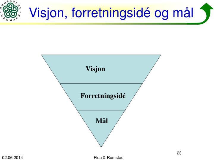 Visjon, forretningsidé og mål