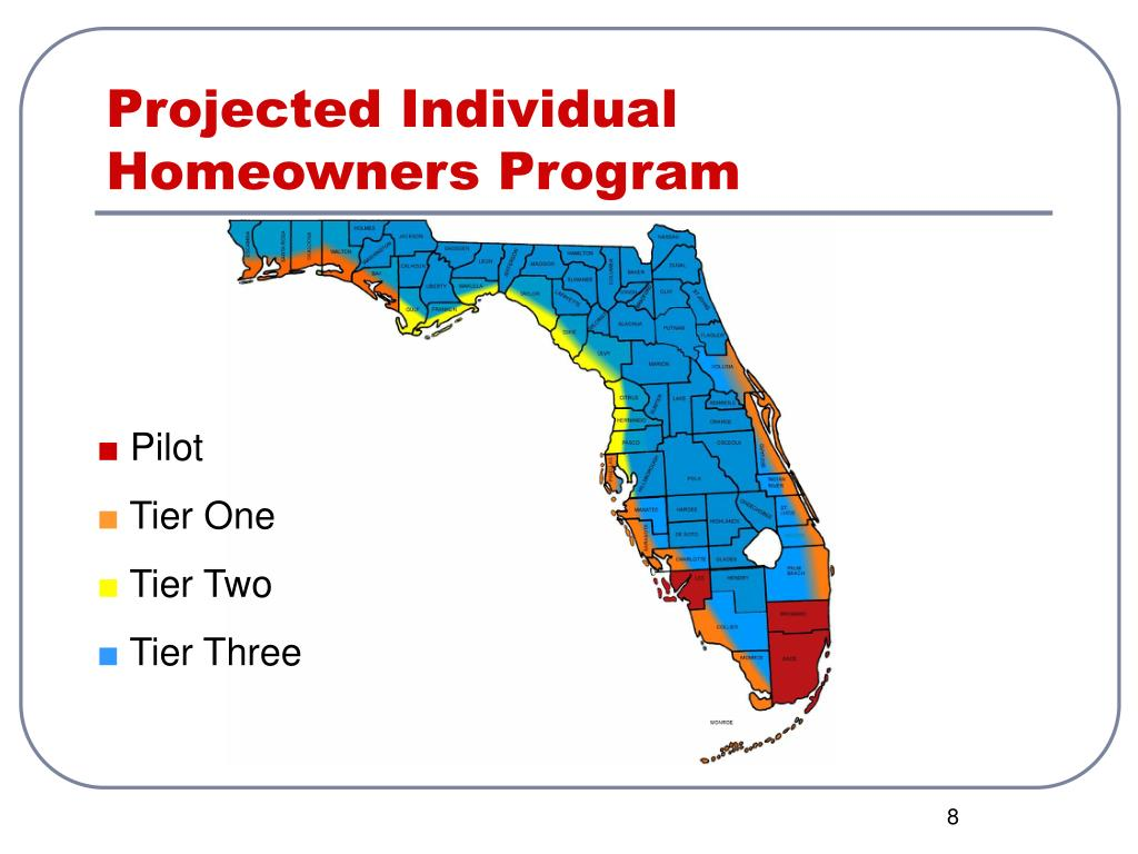 Projected Individual Homeowners Program