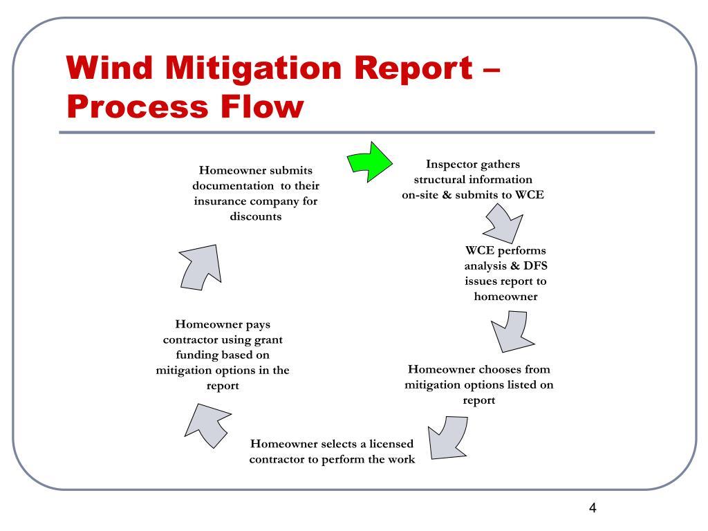 Wind Mitigation Report –