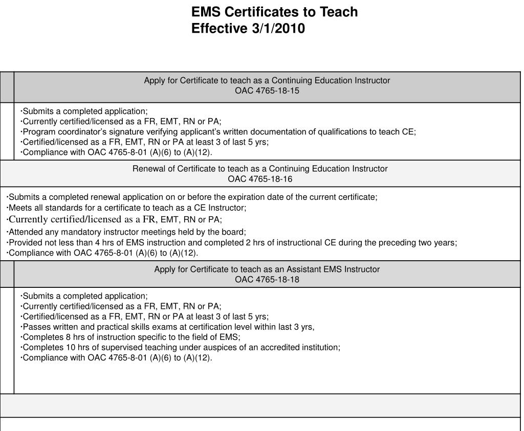 EMS Certificates to Teach