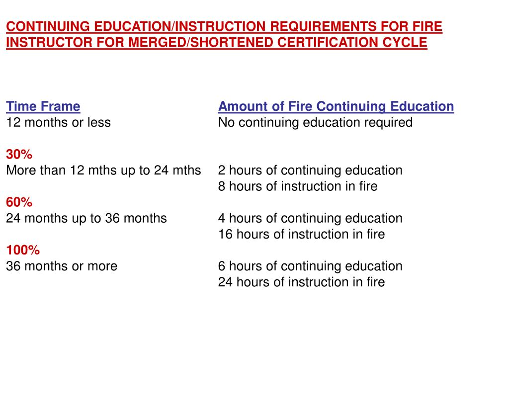 CONTINUING EDUCATION/INSTRUCTION REQUIREMENTS FOR FIRE INSTRUCTOR FOR MERGED/SHORTENED CERTIFICATION CYCLE