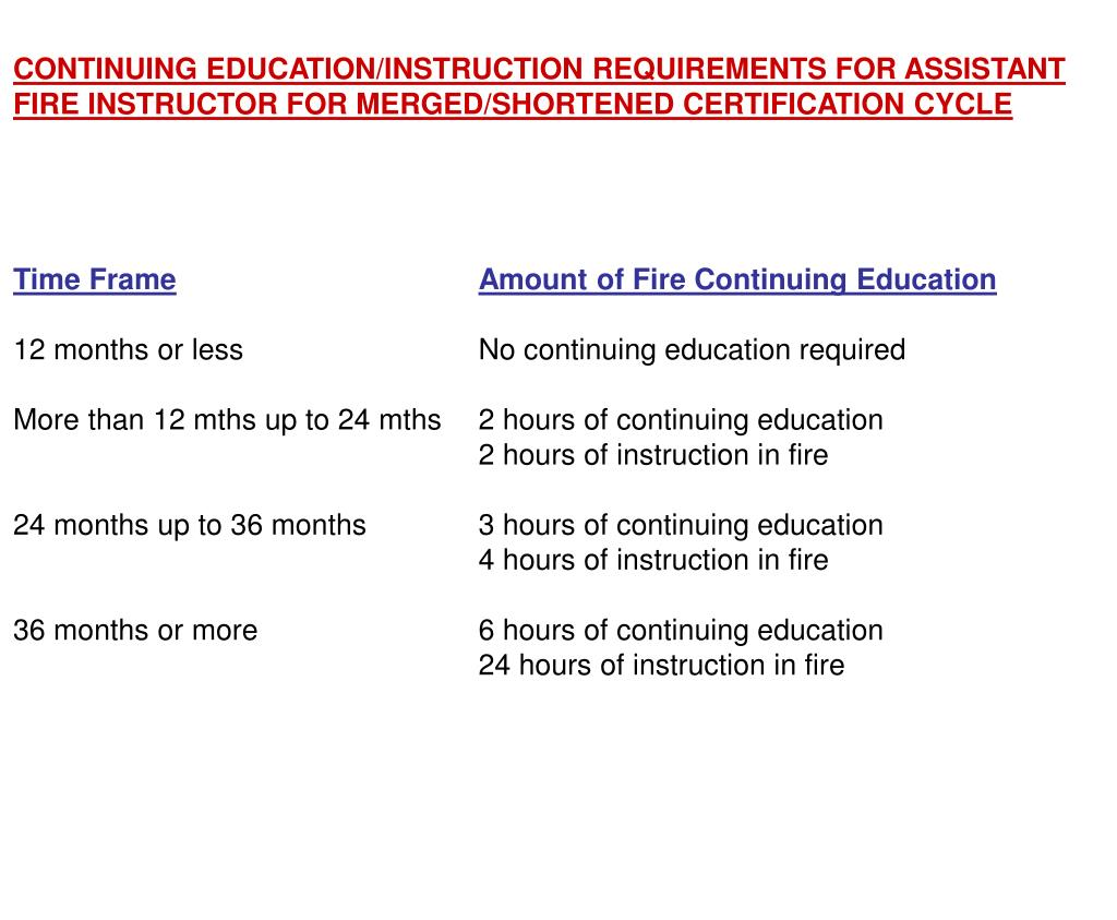 CONTINUING EDUCATION/INSTRUCTION REQUIREMENTS FOR ASSISTANT FIRE INSTRUCTOR FOR MERGED/SHORTENED CERTIFICATION CYCLE