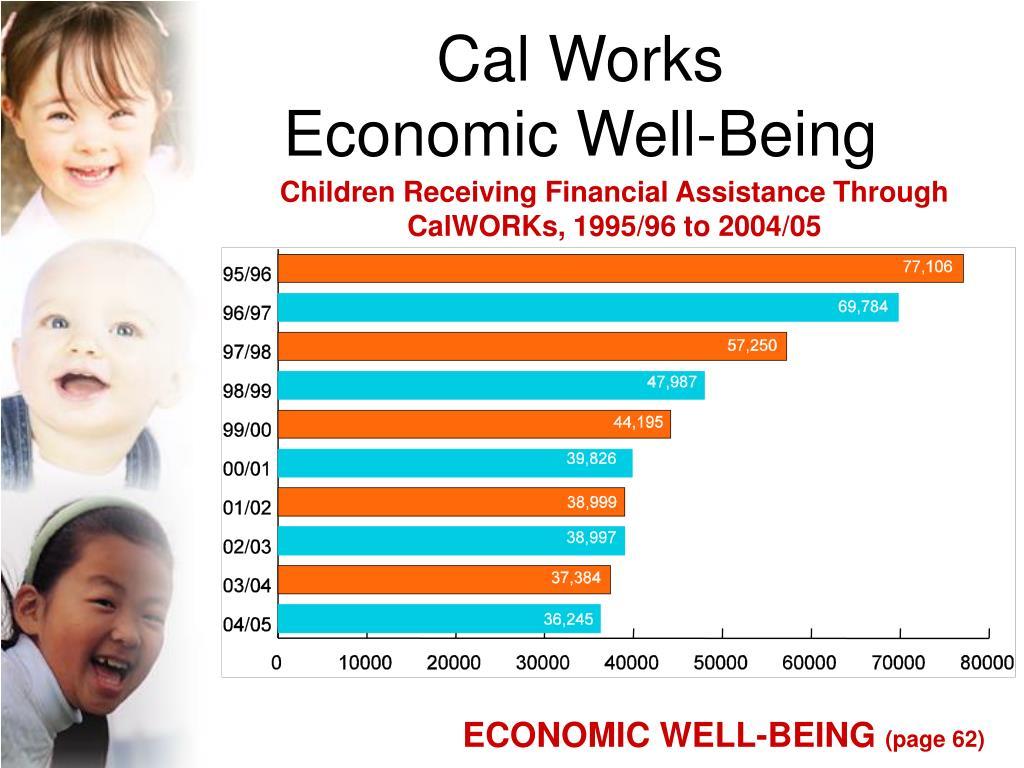 Cal Works