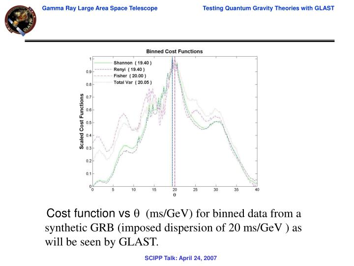 Cost function vs