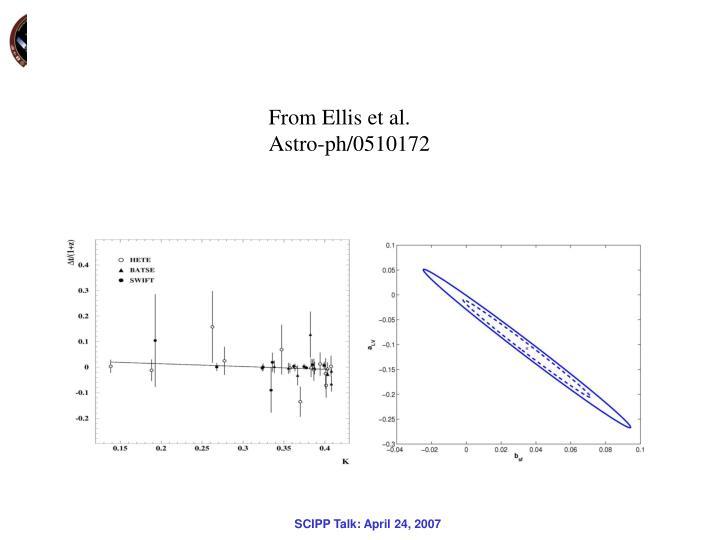 From Ellis et al.