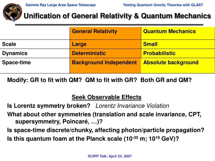 Unification of General Relativity & Quantum Mechanics