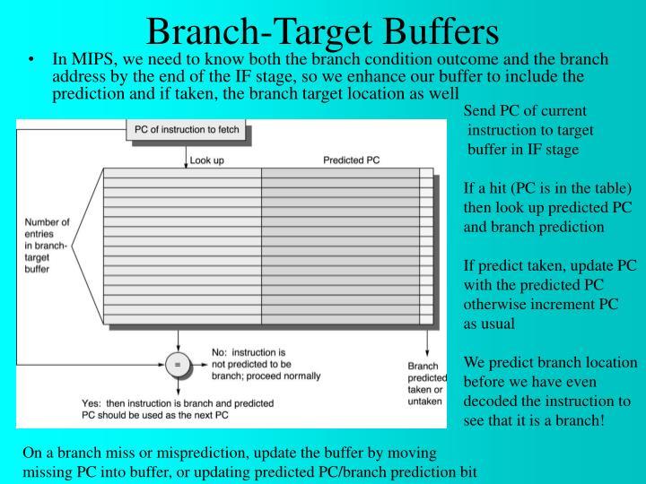 Branch-Target Buffers