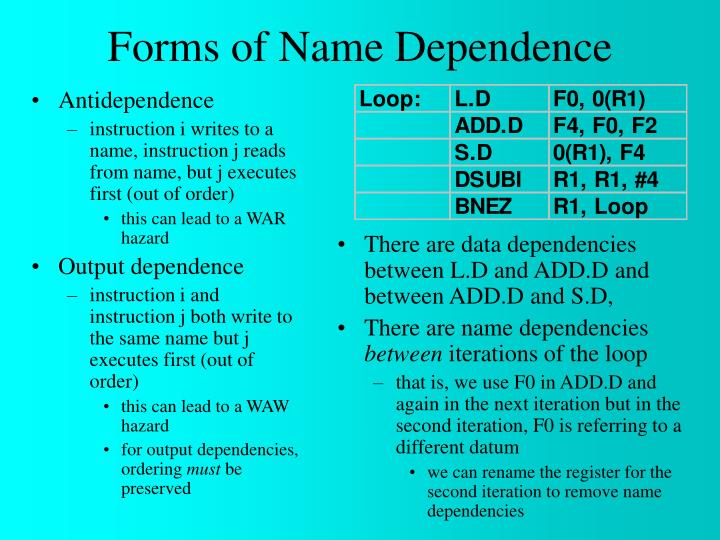 Antidependence