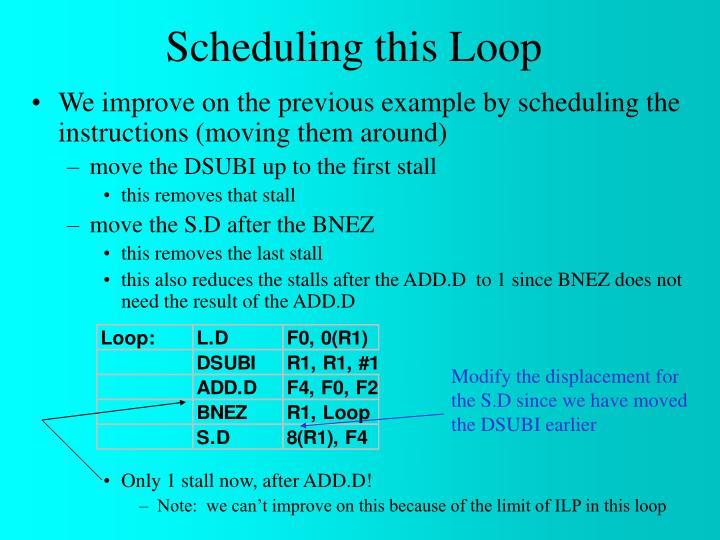 Scheduling this Loop