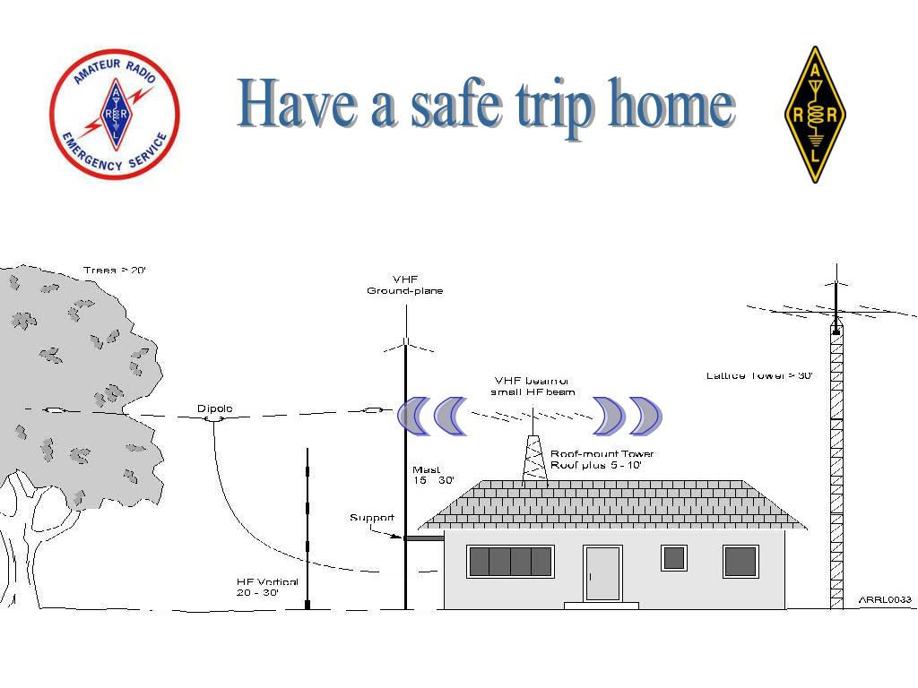 Have a safe trip home