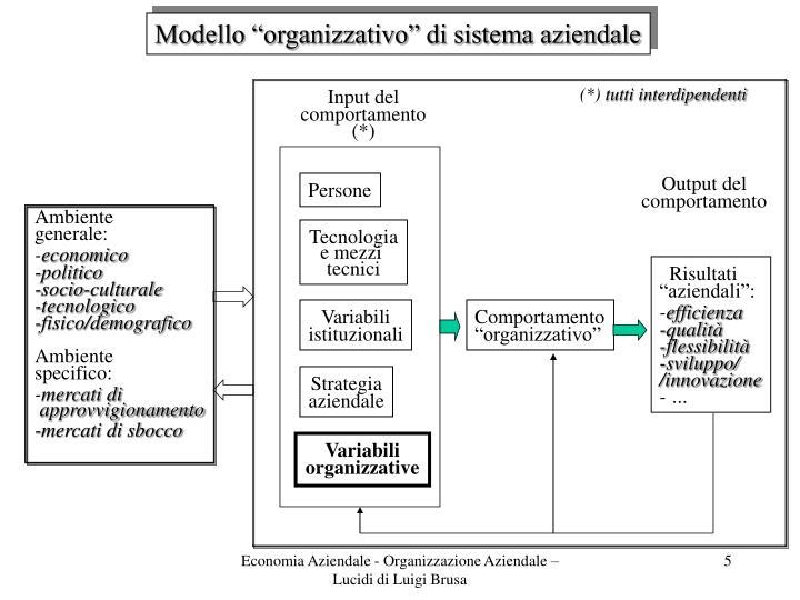 """Modello """"organizzativo"""" di sistema aziendale"""