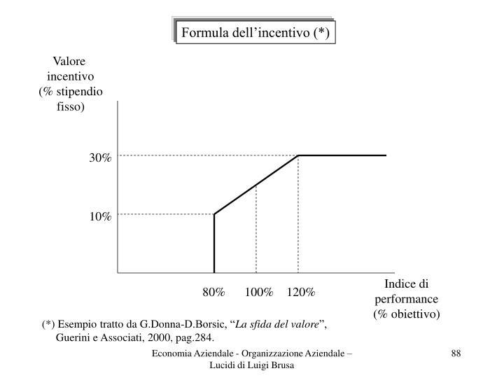 Formula dell'incentivo (*)
