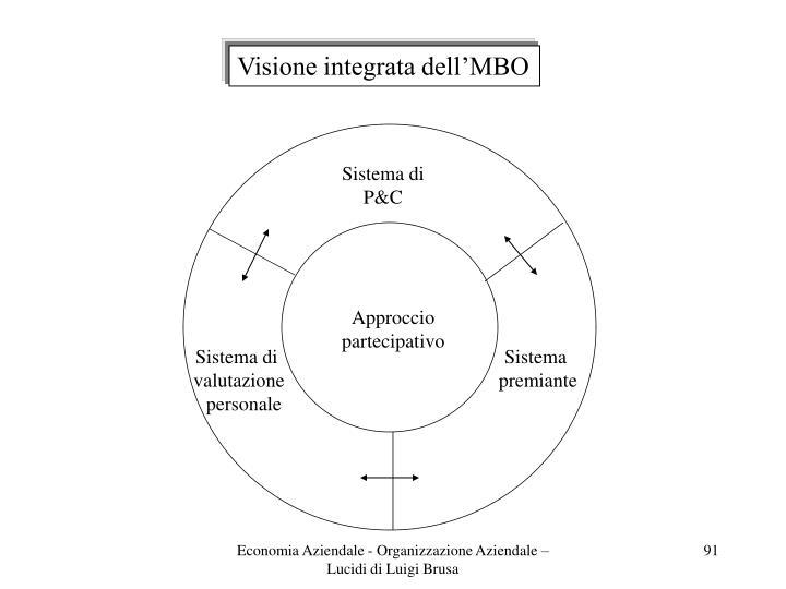 Visione integrata dell'MBO