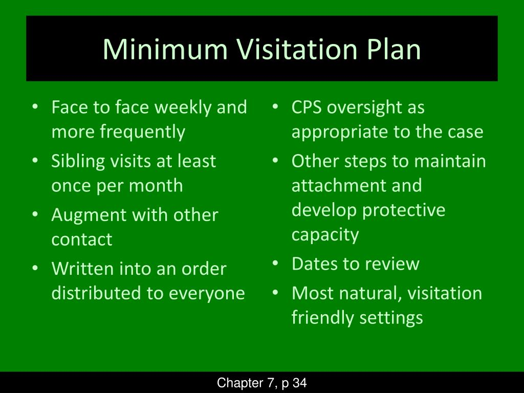 Minimum Visitation Plan