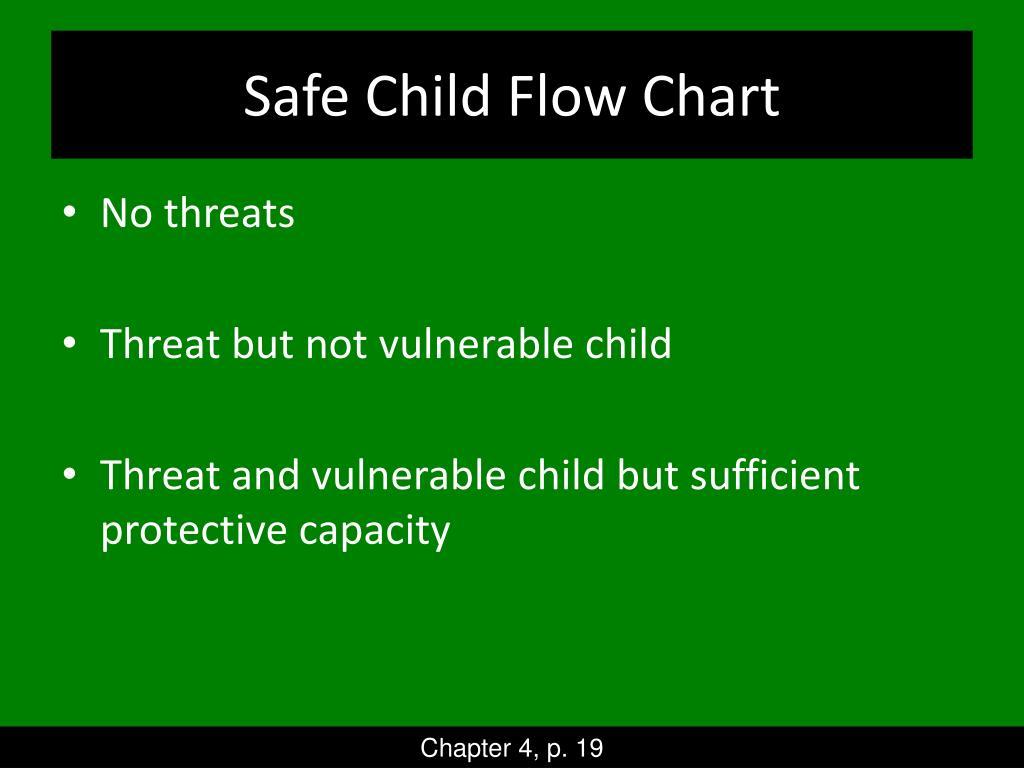 Safe Child Flow Chart