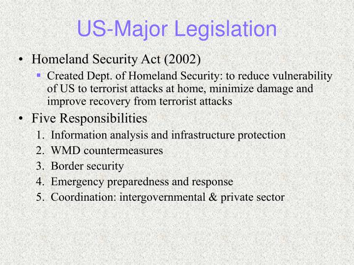 US-Major Legislation