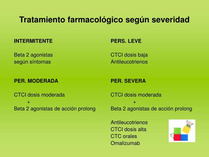 Tratamiento farmacológico según severidad