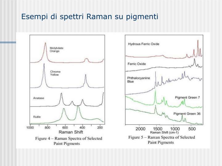 Esempi di spettri Raman su pigmenti