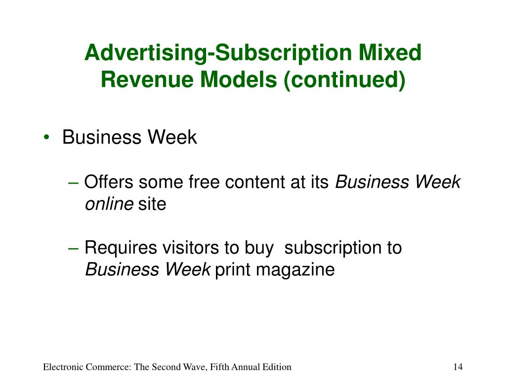 Advertising-Subscription Mixed Revenue Models (continued)