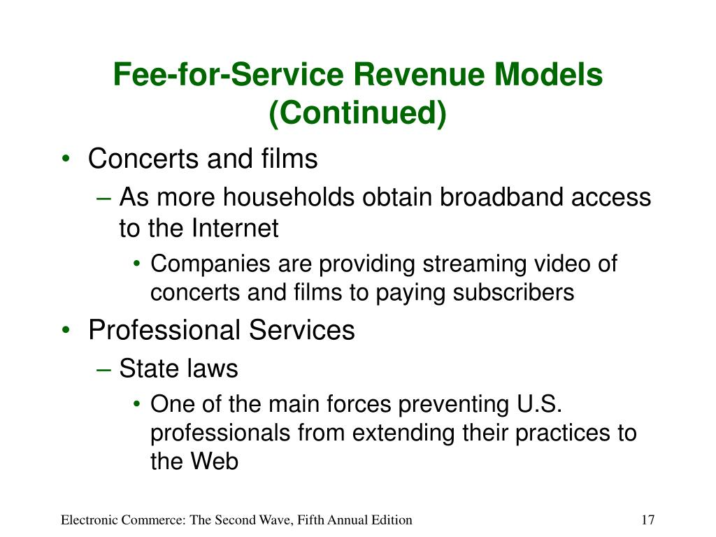 Fee-for-Service Revenue Models (Continued)