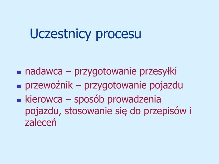 Uczestnicy procesu