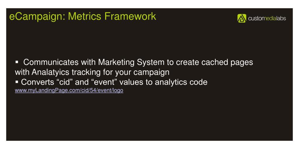 eCampaign: Metrics Framework