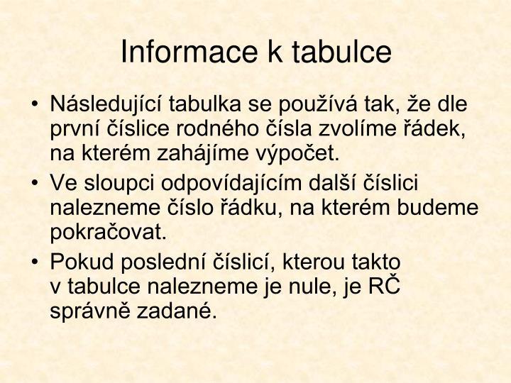 Informace k tabulce