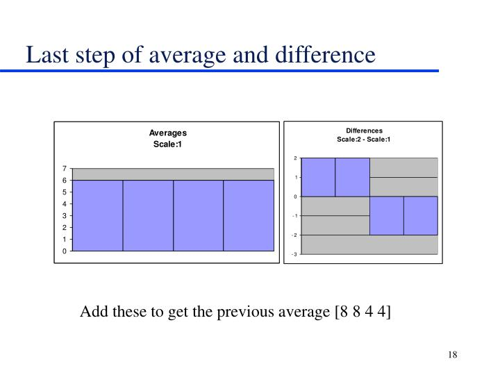 Last step of average and difference