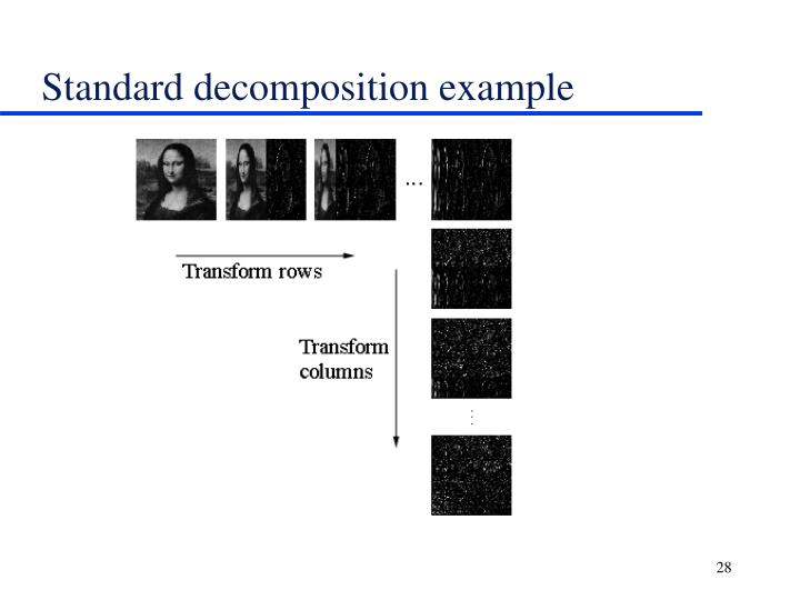 Standard decomposition example