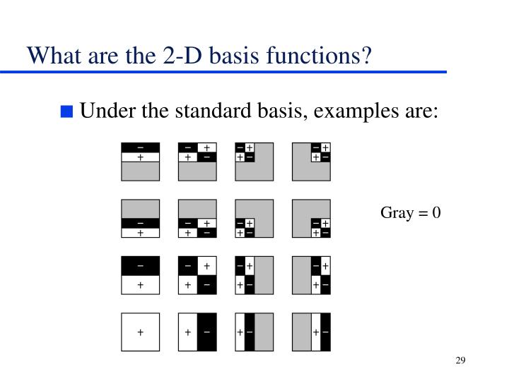 What are the 2-D basis functions?