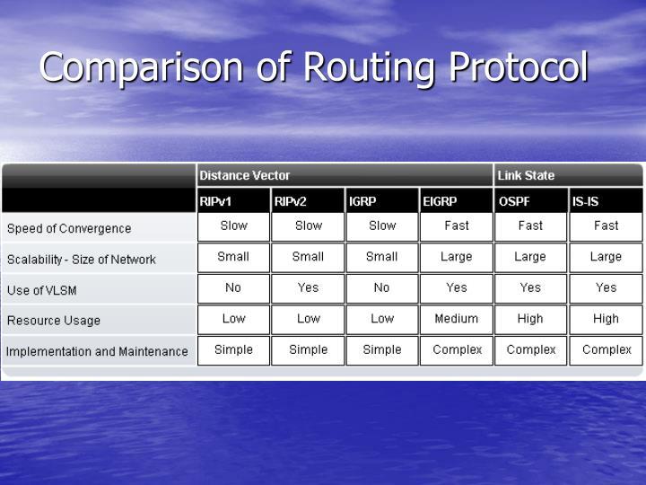 Comparison of Routing Protocol