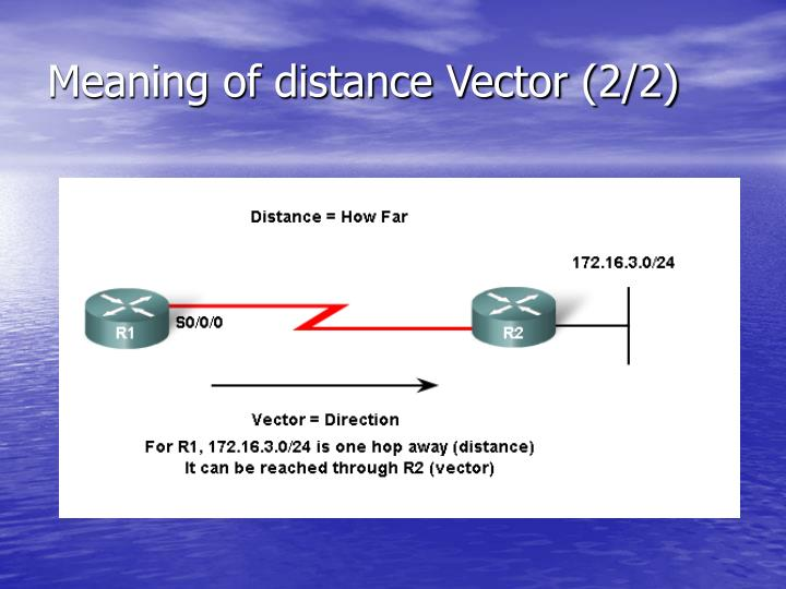 Meaning of distance vector 2 2