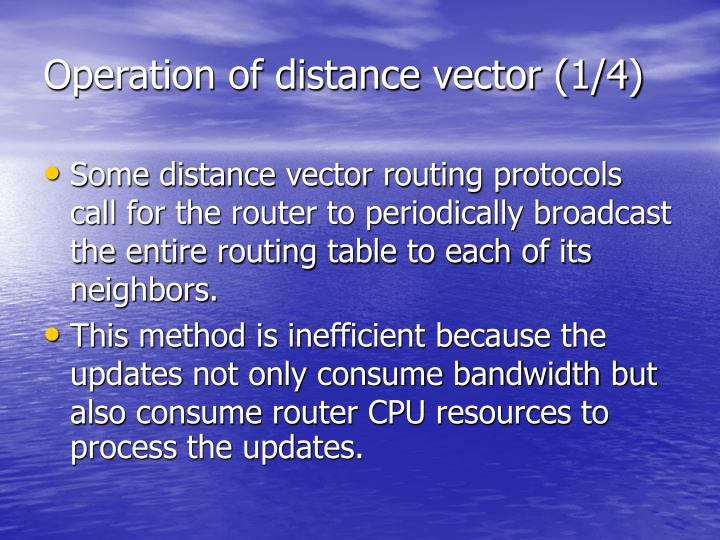 Operation of distance vector (1/4)