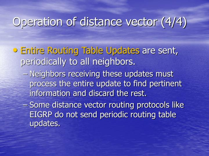 Operation of distance vector (4/4)