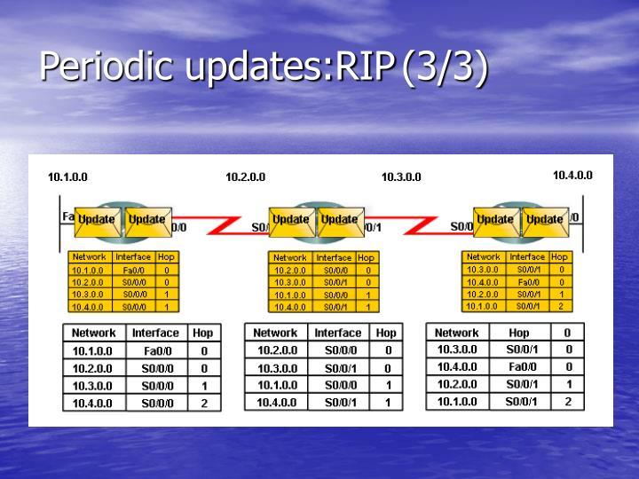 Periodic updates:RIP