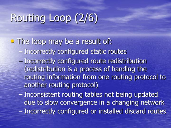 Routing Loop (2/6)