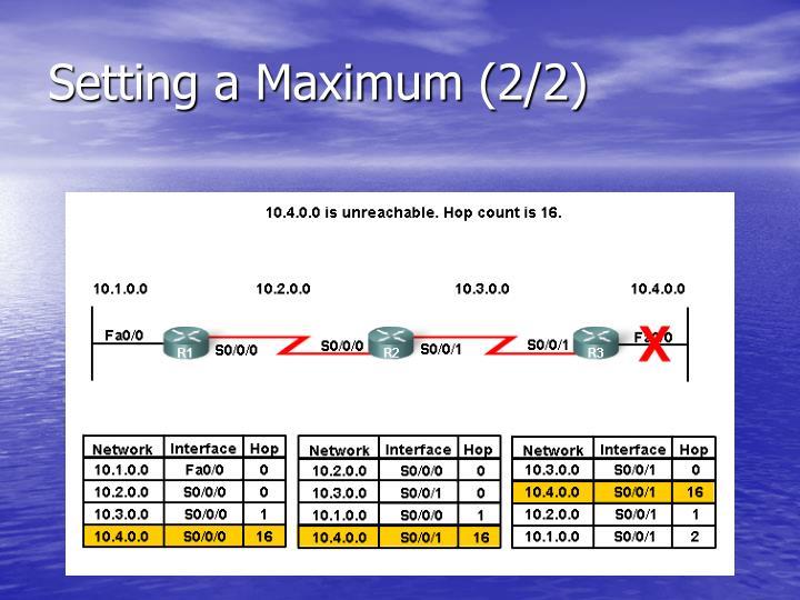 Setting a Maximum (2/2)