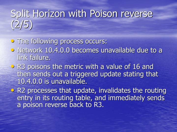 Split Horizon with Poison reverse (2/5)