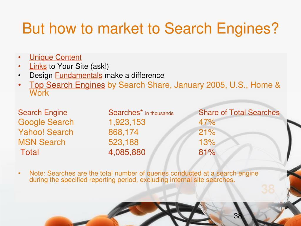 But how to market to Search Engines?