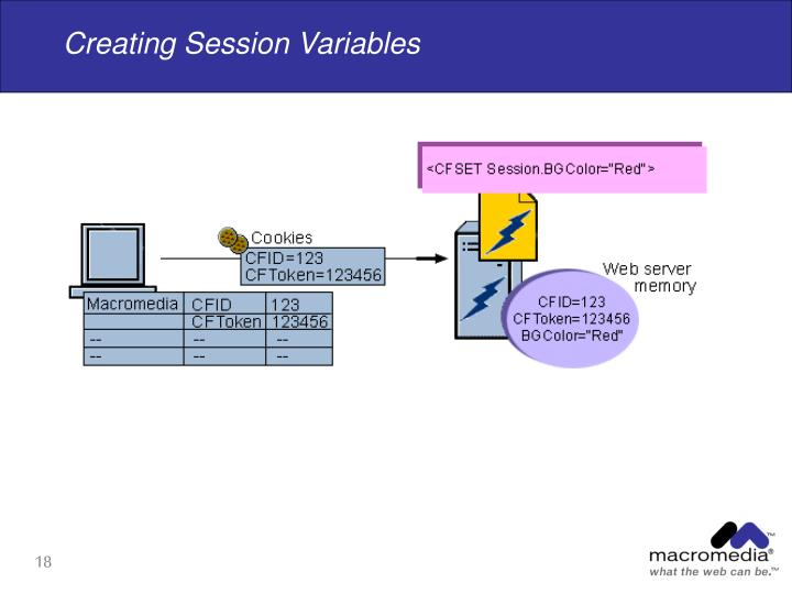 Creating Session Variables