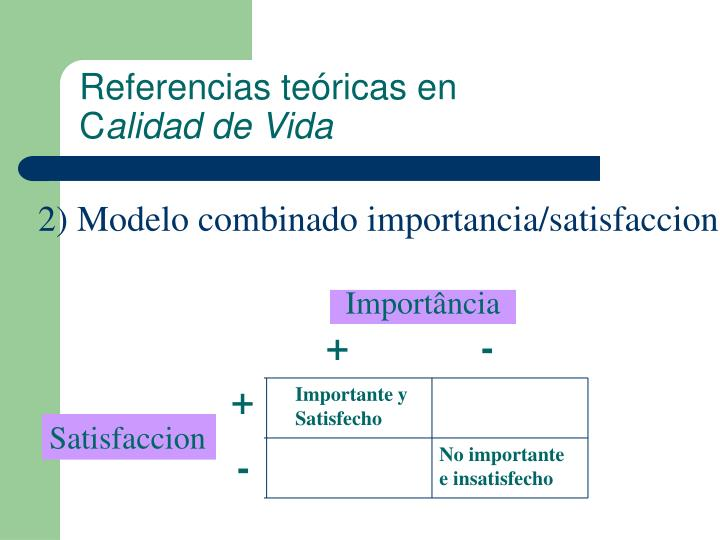 Referencias teóricas en