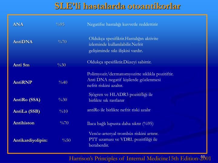 SLE'li hastalarda